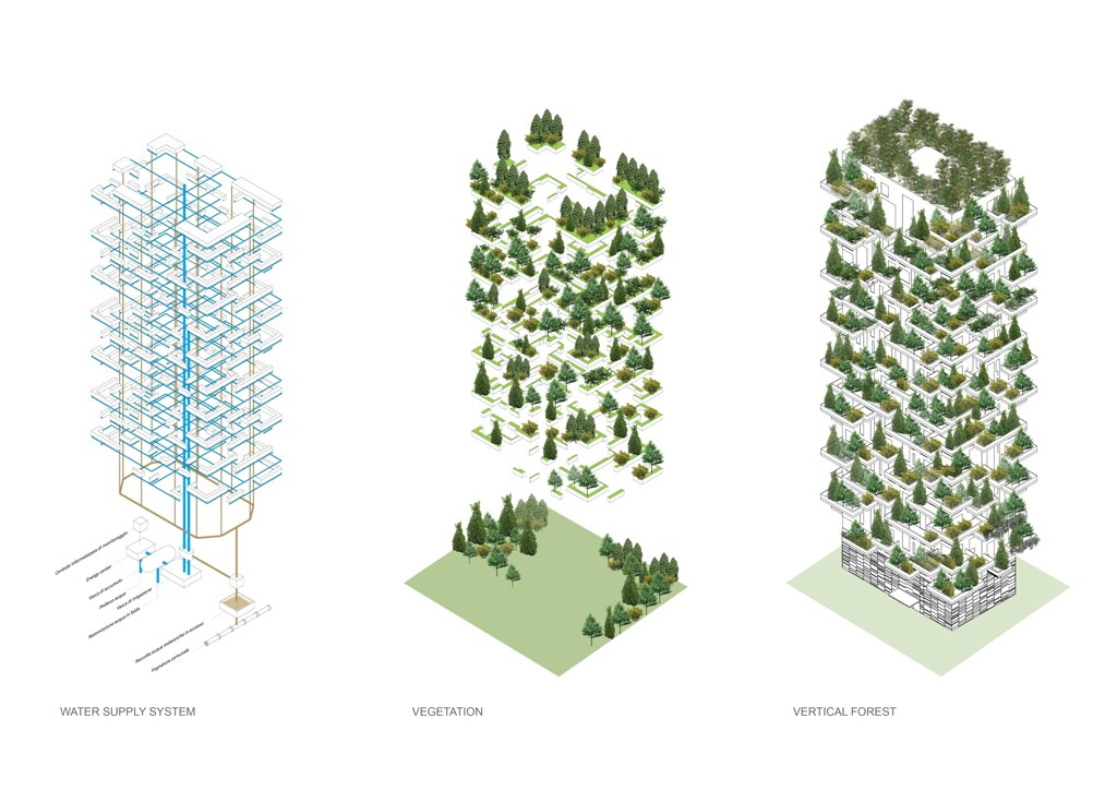 Bosco Verticale Pdf Environmental diagram cBoeri Studio 1024x724